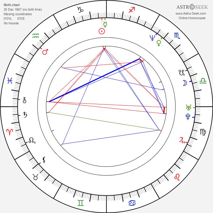Arko Okk - Astrology Natal Birth Chart