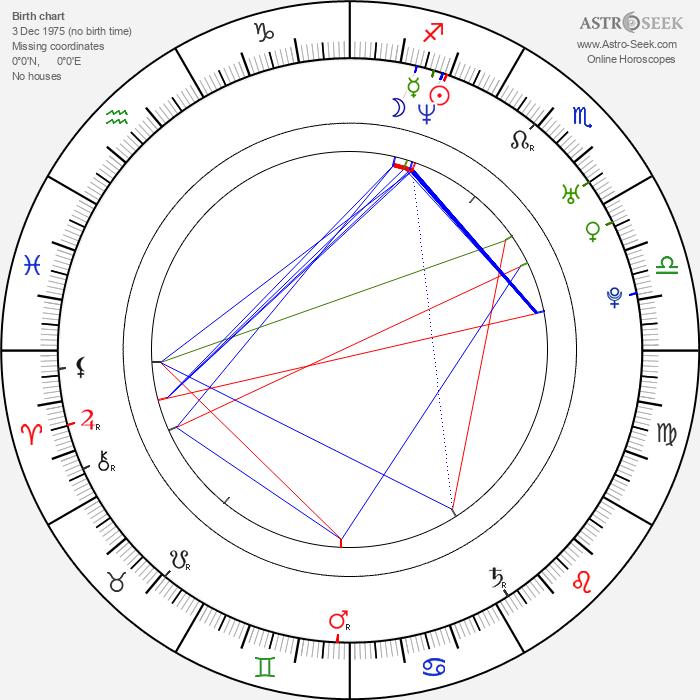 Arleth Terán - Astrology Natal Birth Chart
