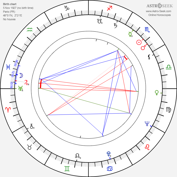 Arlette Thomas - Astrology Natal Birth Chart