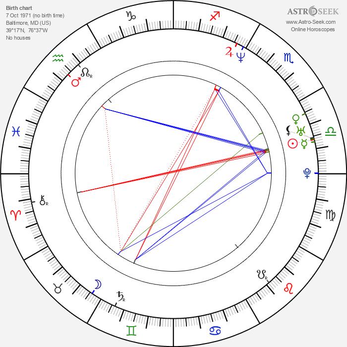 Arlo Hemphill - Astrology Natal Birth Chart