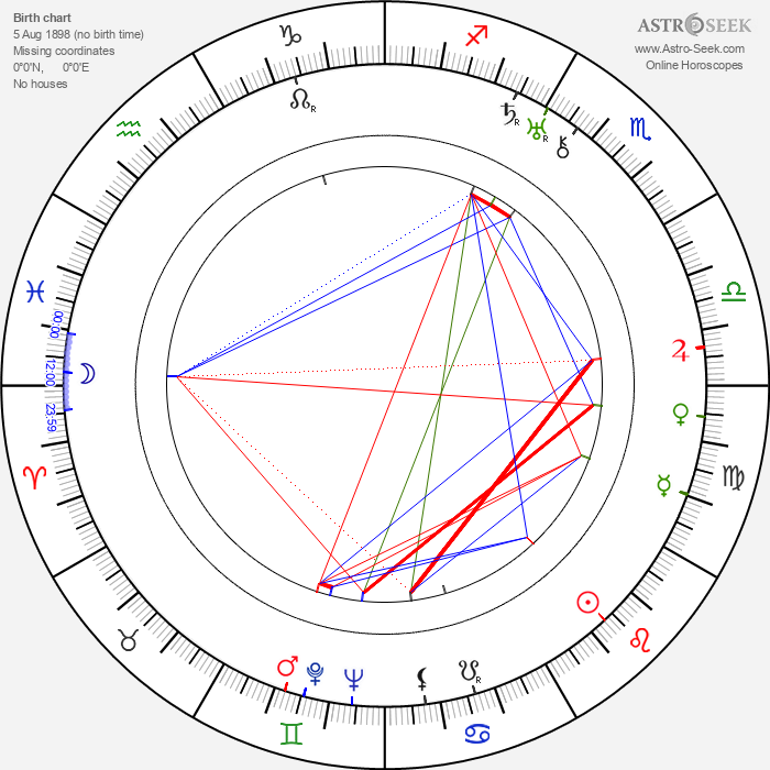 Armand Schaefer - Astrology Natal Birth Chart