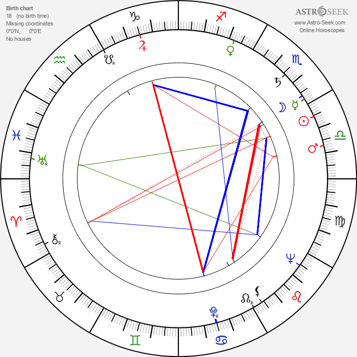 Armando Crispino - Astrology Natal Birth Chart