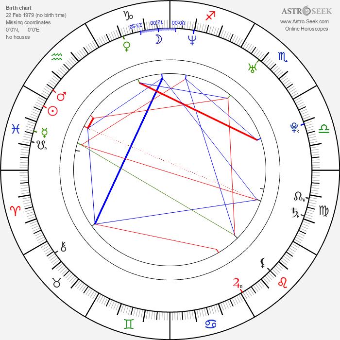 Armelle Deutsch - Astrology Natal Birth Chart
