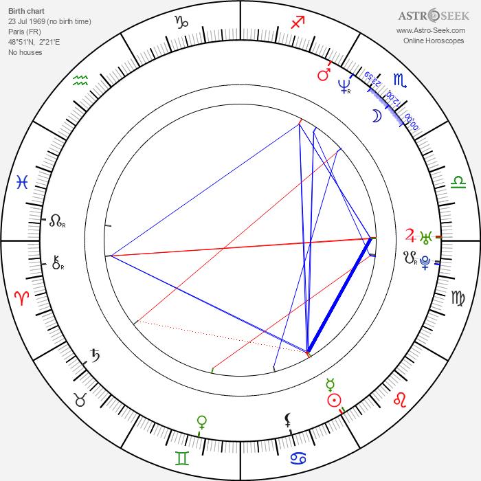 Armelle - Astrology Natal Birth Chart