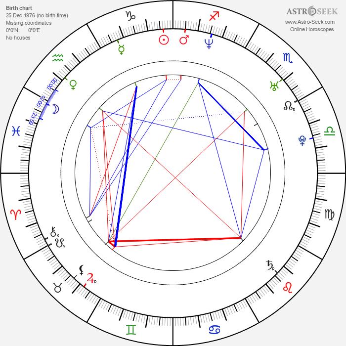 Armin van Buuren - Astrology Natal Birth Chart