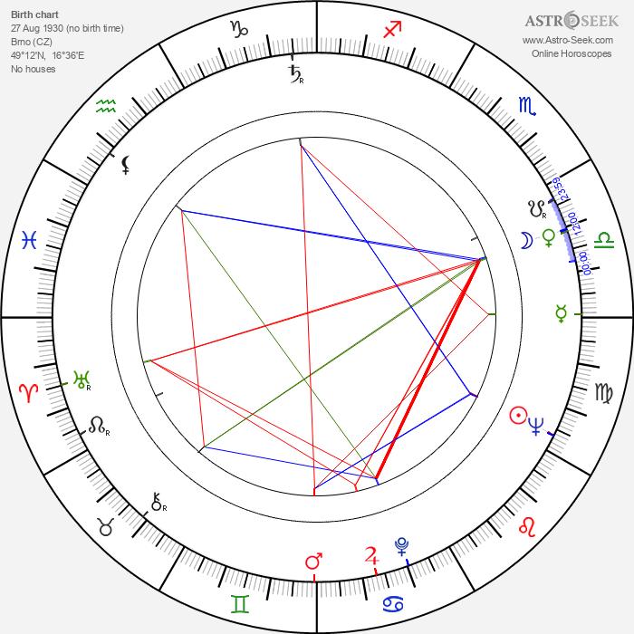 Arna Mohelská - Astrology Natal Birth Chart
