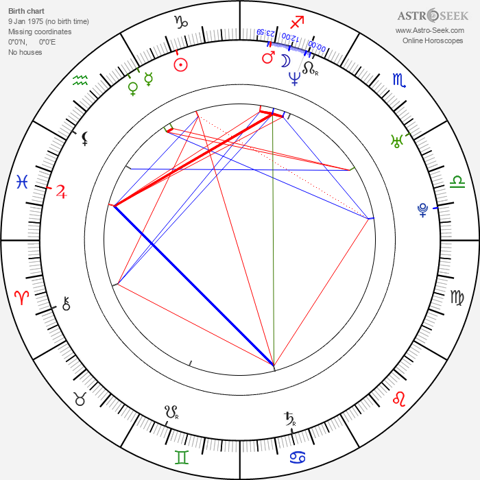 Arne Toonen - Astrology Natal Birth Chart