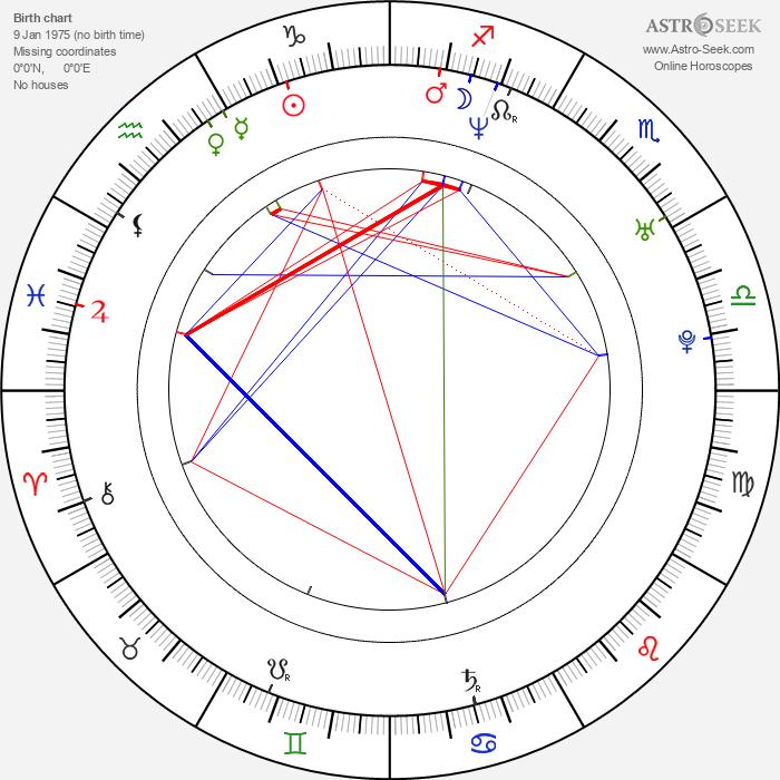Arne Toonen - Astrology Natal Birth Chart