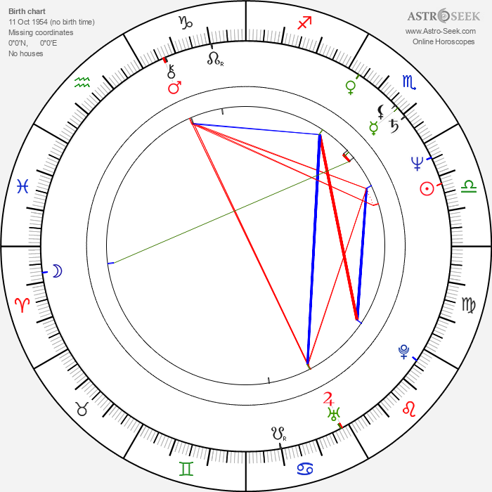 Arno Liiver - Astrology Natal Birth Chart