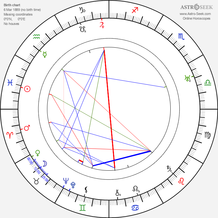 Arnold Fanck - Astrology Natal Birth Chart