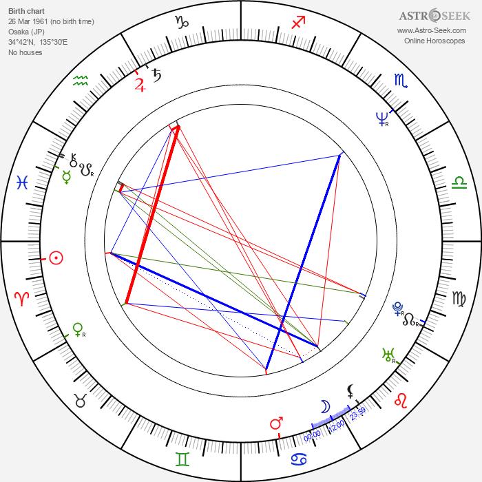 Arnold Pinnock - Astrology Natal Birth Chart
