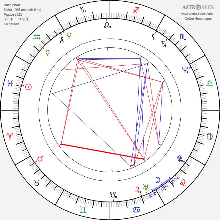 Arnošt Pátek - Astrology Natal Birth Chart