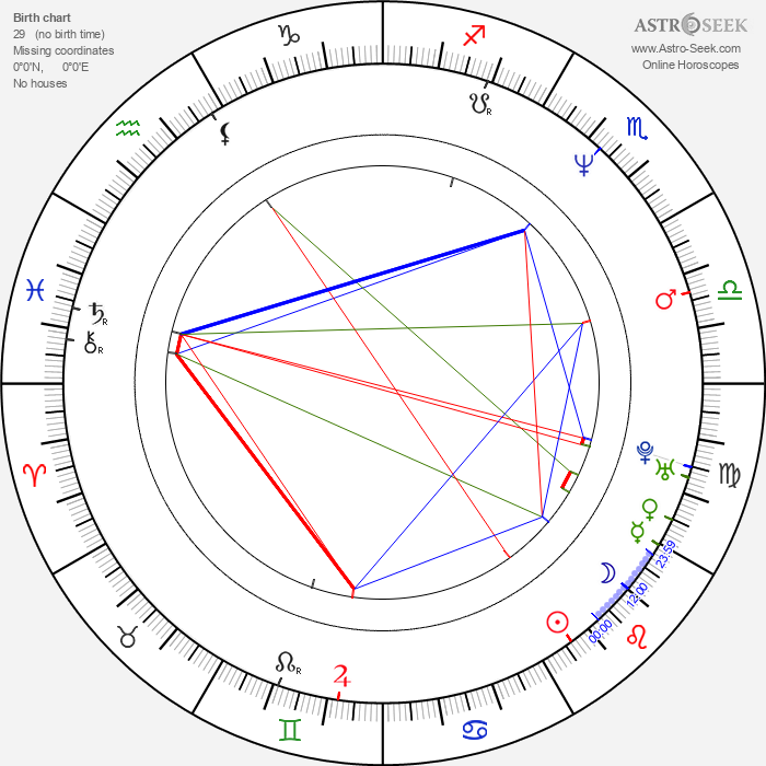 Arsen A. Ostojic - Astrology Natal Birth Chart