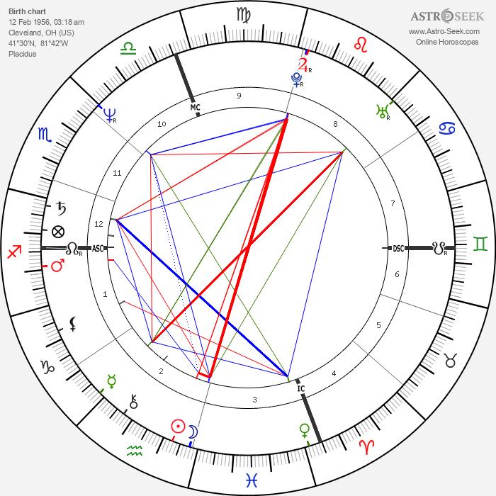 Arsenio Hall - Astrology Natal Birth Chart