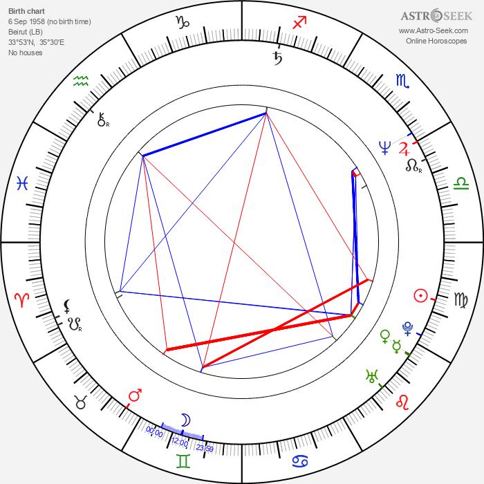 Arsinée Khanjian - Astrology Natal Birth Chart