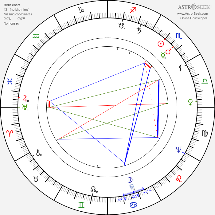 Art Aragon - Astrology Natal Birth Chart