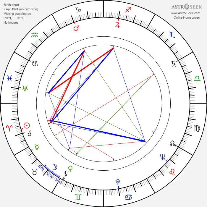 Art Burris - Astrology Natal Birth Chart