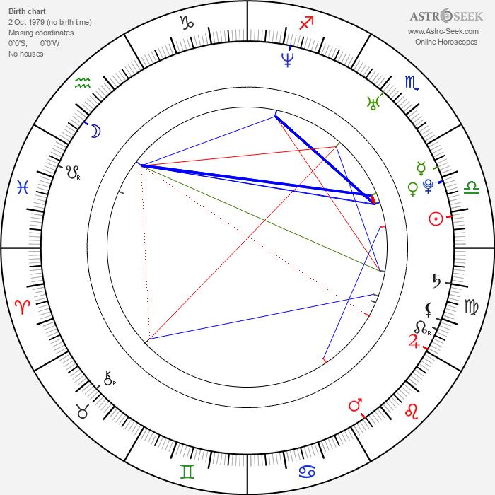 Arta Dobroshi - Astrology Natal Birth Chart