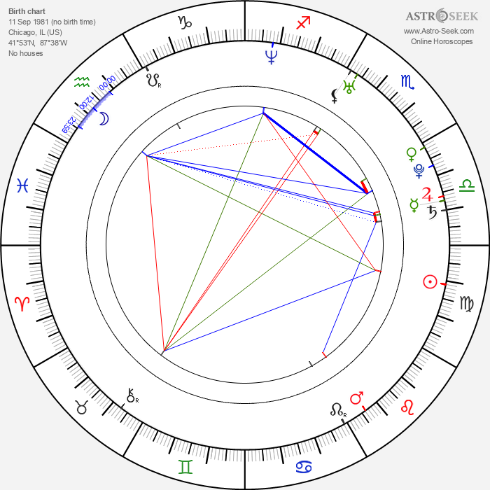 Artel Great - Astrology Natal Birth Chart