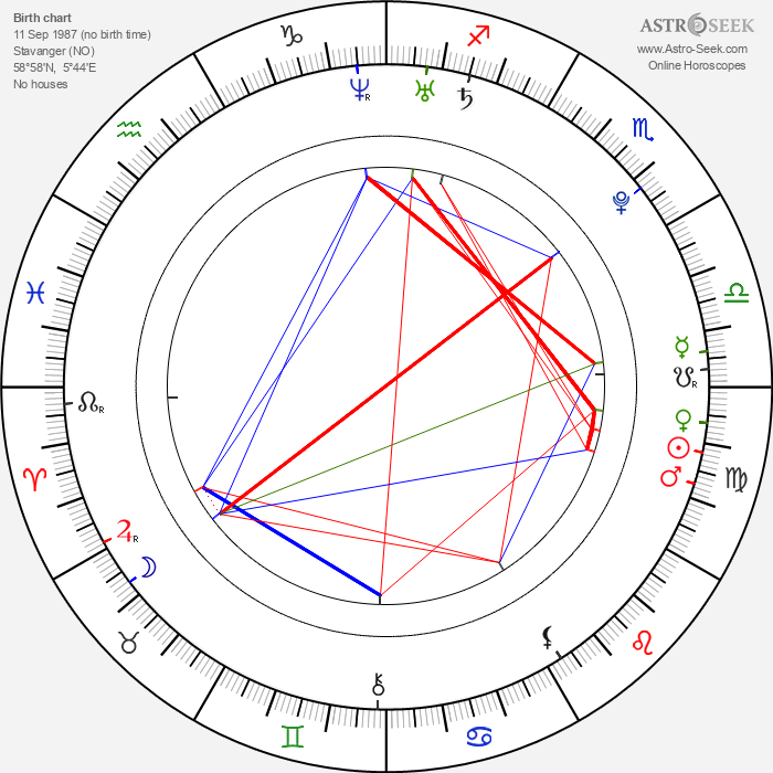 Arthur Berning - Astrology Natal Birth Chart