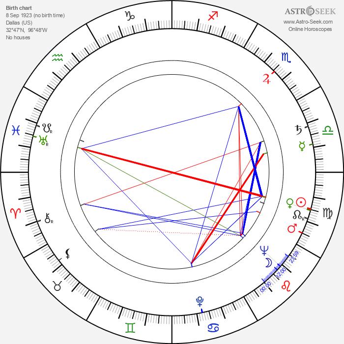 Arthur C. Pierce - Astrology Natal Birth Chart
