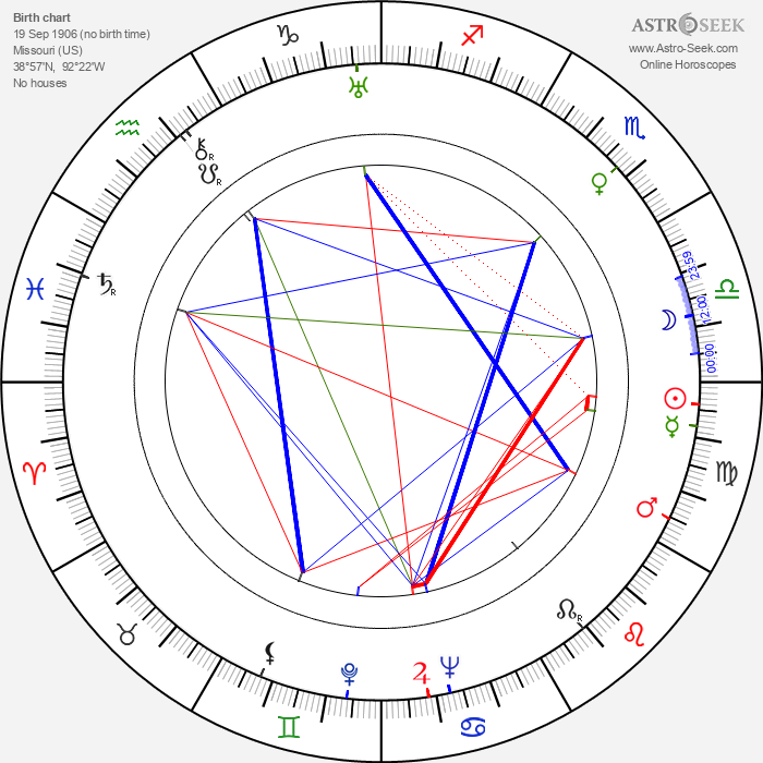 Arthur E. Arling - Astrology Natal Birth Chart