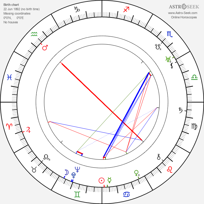 Arthur E. Krows - Astrology Natal Birth Chart