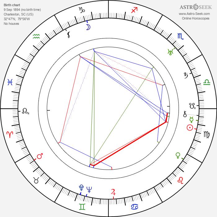 Arthur Freed - Astrology Natal Birth Chart