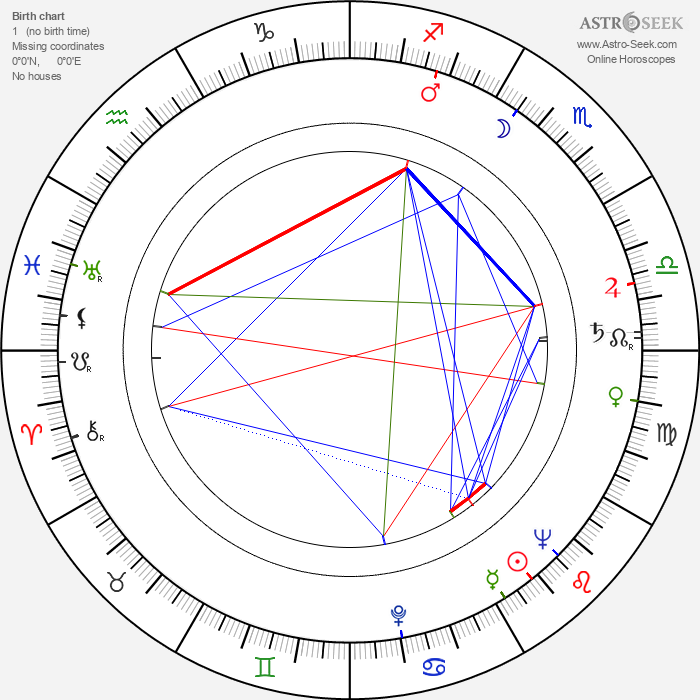 Arthur Hill - Astrology Natal Birth Chart