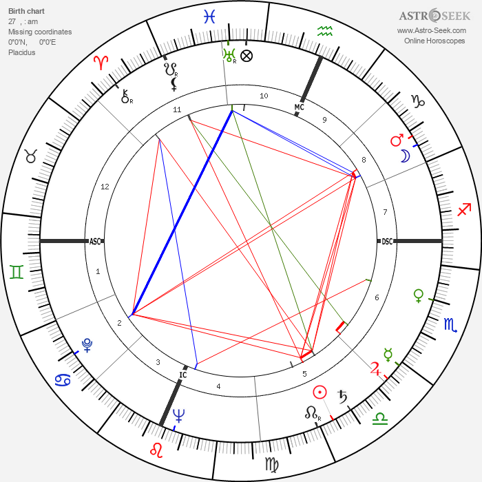 Arthur Penn - Astrology Natal Birth Chart