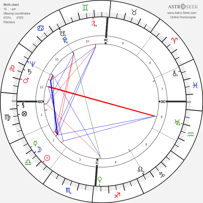 Arthur Schlesinger Jr. - Astrology Natal Birth Chart