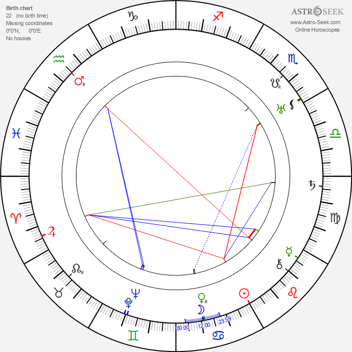 Arthur Seyss-Inquart - Astrology Natal Birth Chart