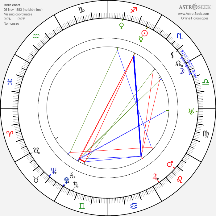 Arthur Thalasso - Astrology Natal Birth Chart