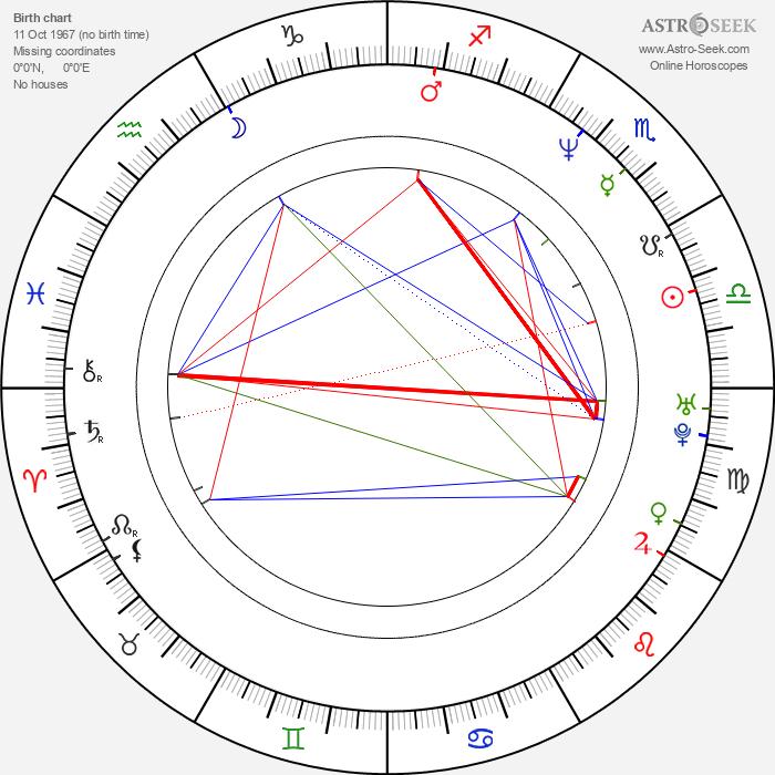 Artie Lange - Astrology Natal Birth Chart