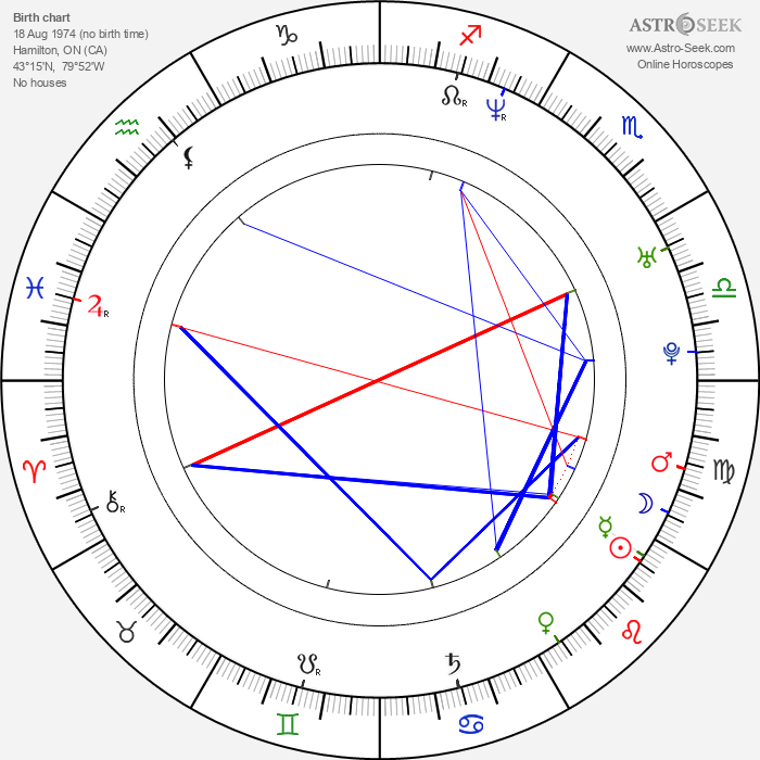 Artine Brown - Astrology Natal Birth Chart