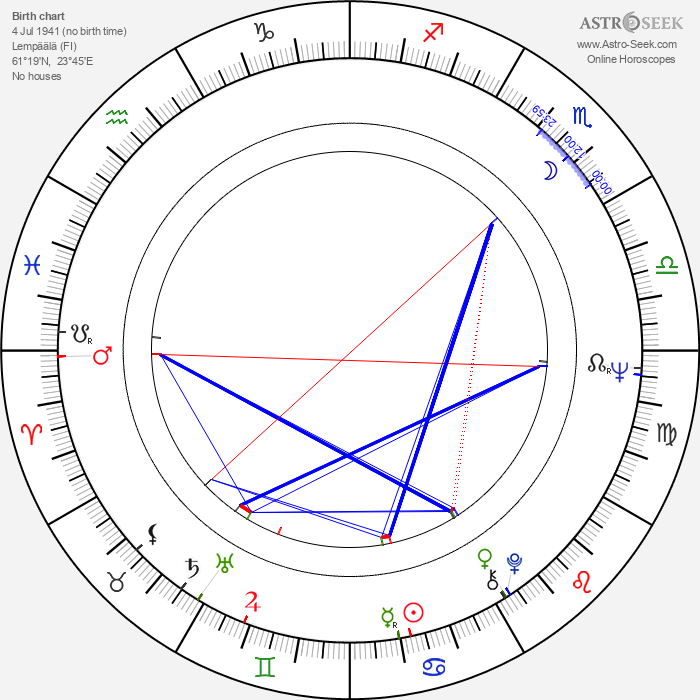 Arto Tuominen - Astrology Natal Birth Chart