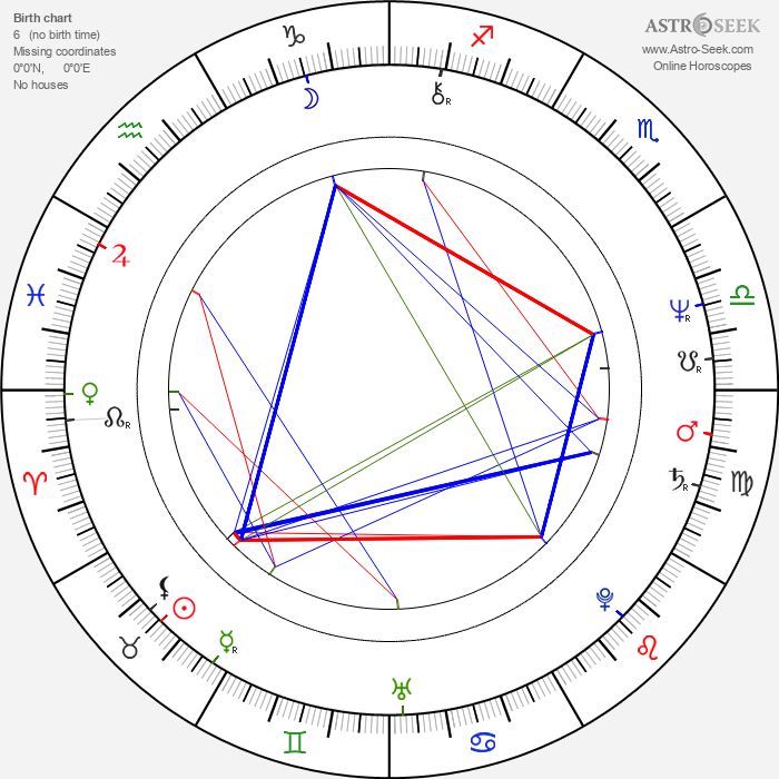Arto Vilkko - Astrology Natal Birth Chart