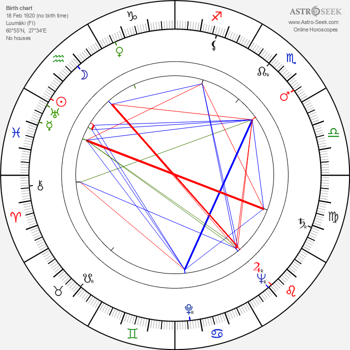 Arttu Suuntala - Astrology Natal Birth Chart