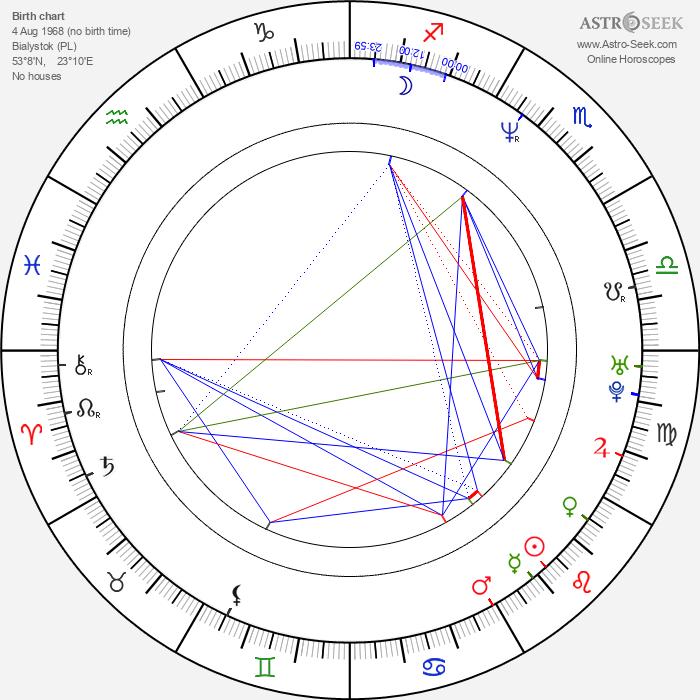 Artur Krajewski - Astrology Natal Birth Chart