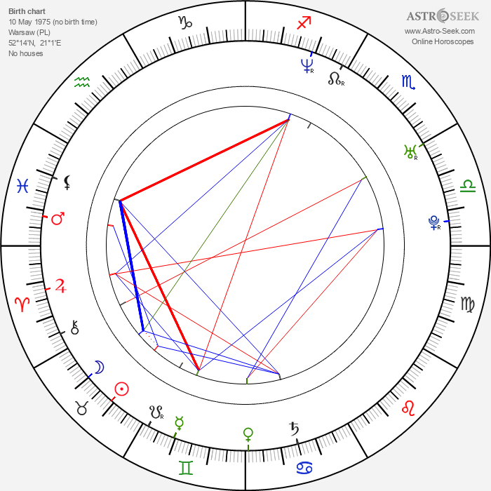 Artur Pontek - Astrology Natal Birth Chart