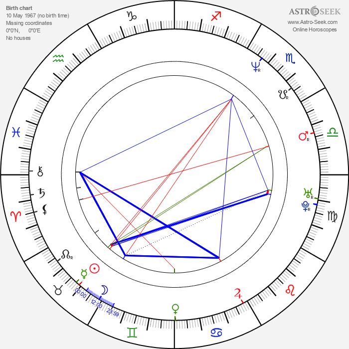 Artur Wiecek - Astrology Natal Birth Chart