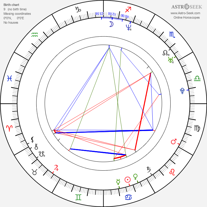 Arturo Carmona - Astrology Natal Birth Chart