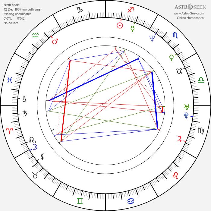 Arturo Sotto Díaz - Astrology Natal Birth Chart