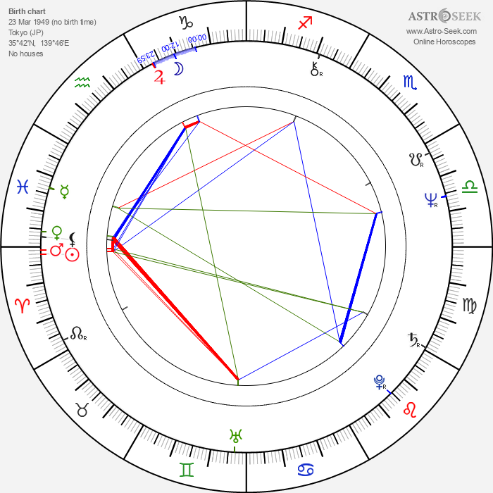 Aruno Tahara - Astrology Natal Birth Chart