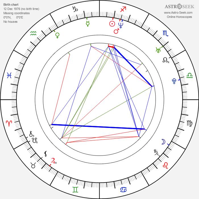 Asaka Seto - Astrology Natal Birth Chart