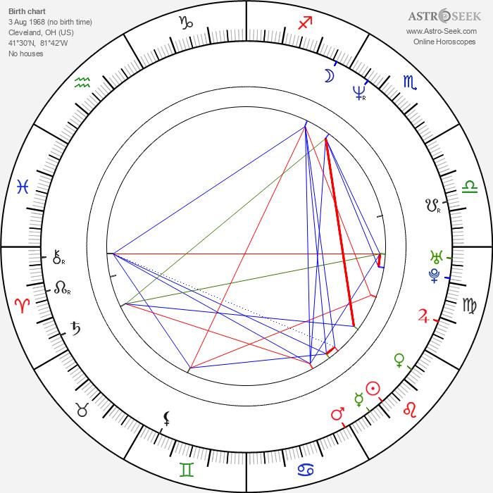 Asante Jones - Astrology Natal Birth Chart