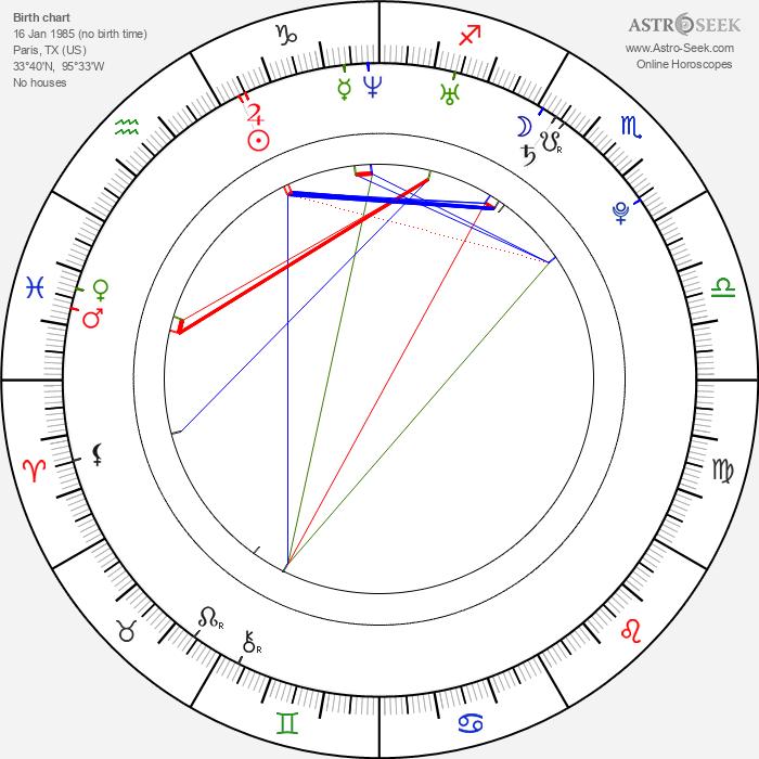 Ash Christian - Astrology Natal Birth Chart