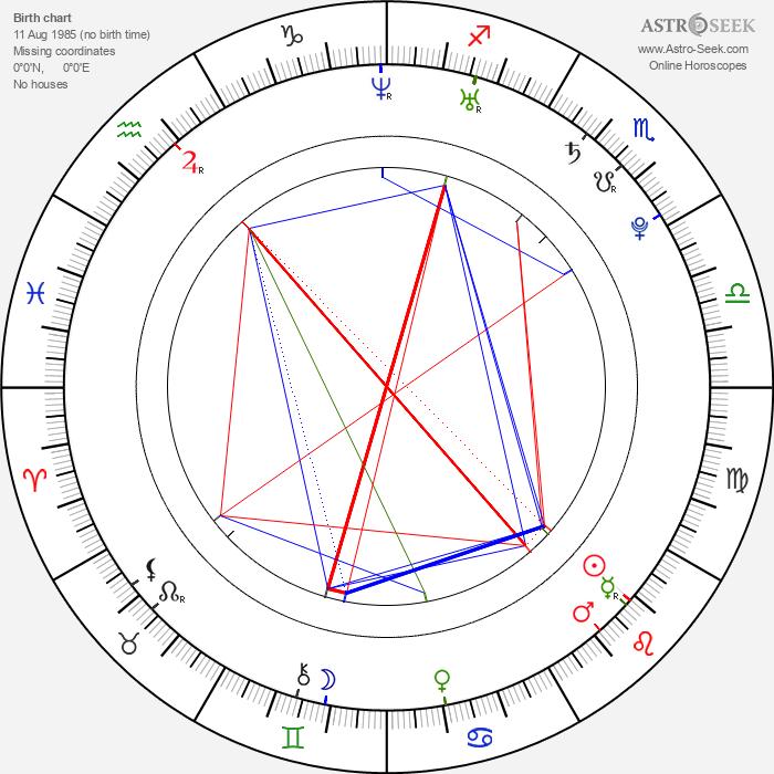 Asher Roth - Astrology Natal Birth Chart