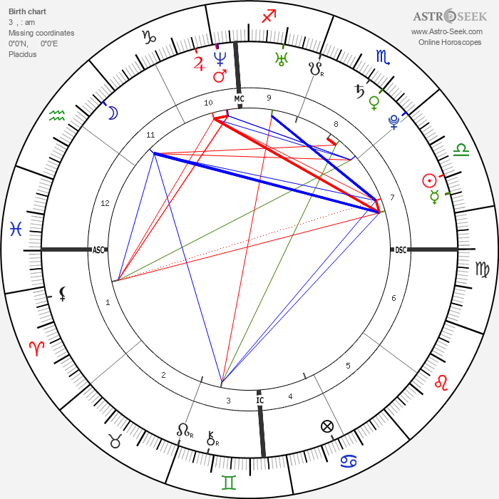 Ashlee Simpson - Astrology Natal Birth Chart