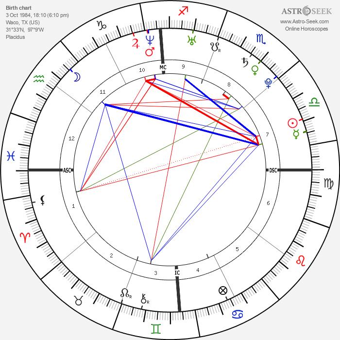 Ashlee Simpson - Astrology Natal Birth Chart